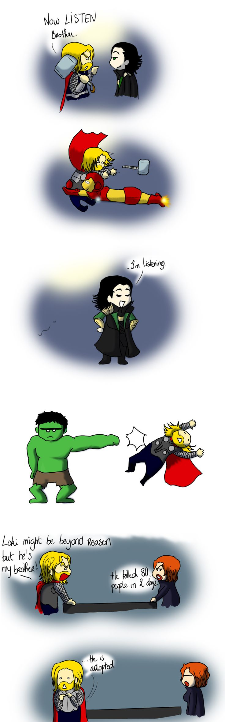 The Avengers funny moments - hahahaha these parts were prob my favourite.