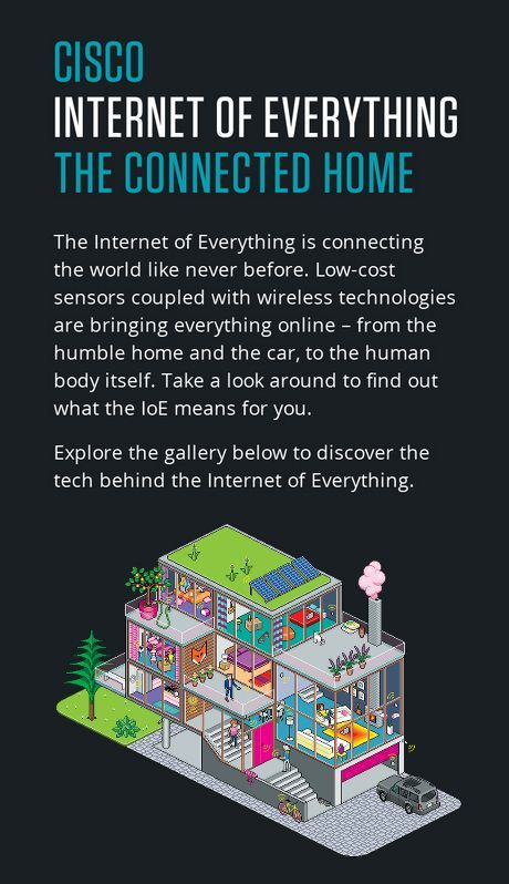 CISCO The Internet of Everything – The Connected Home