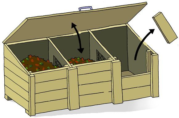 Image detail for -Build Compost Box by Katrin
