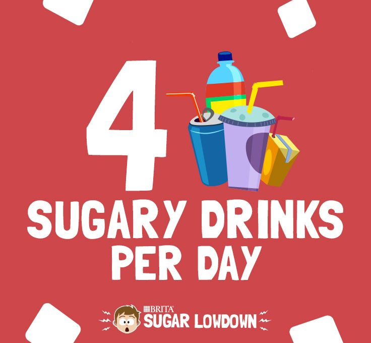 33 best images about 4 sugary drinks per day are equal to ...