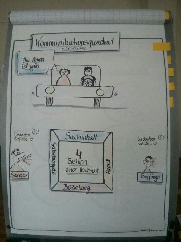 online Introducing Kierkegaard: A Graphic
