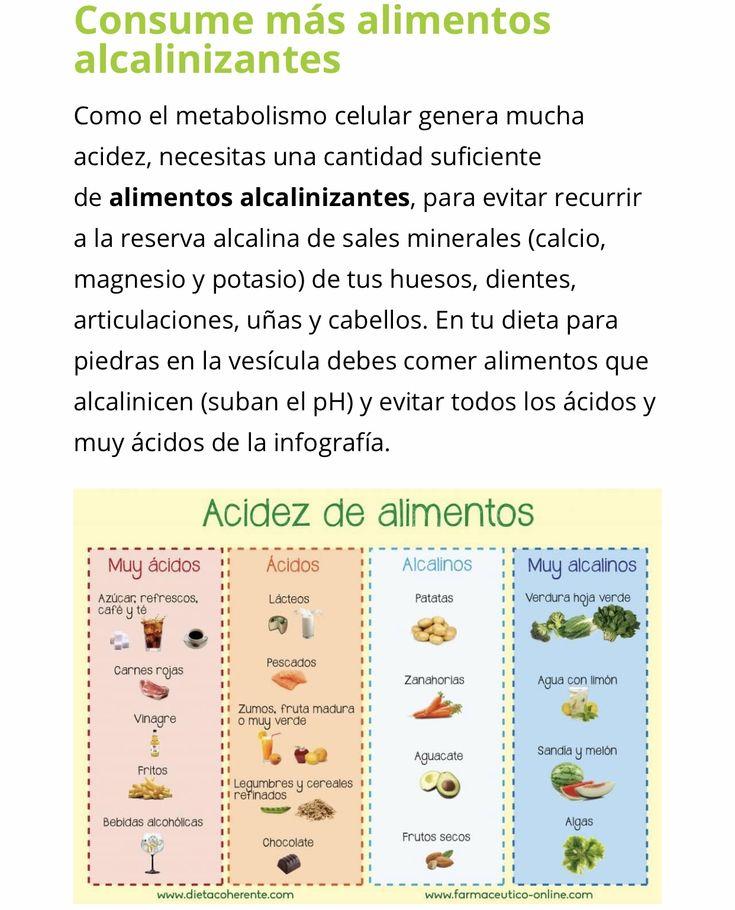 Aumentar metabolismo para quemar grasa