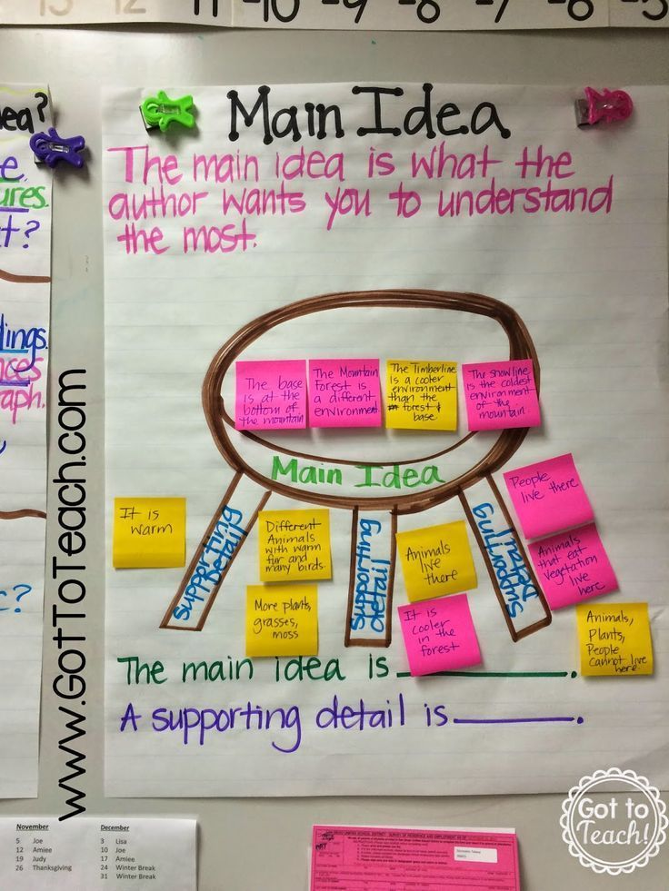 Main idea anchor chart using the idea of a table (main idea) and supporting details (table legs). Perfect example for students!