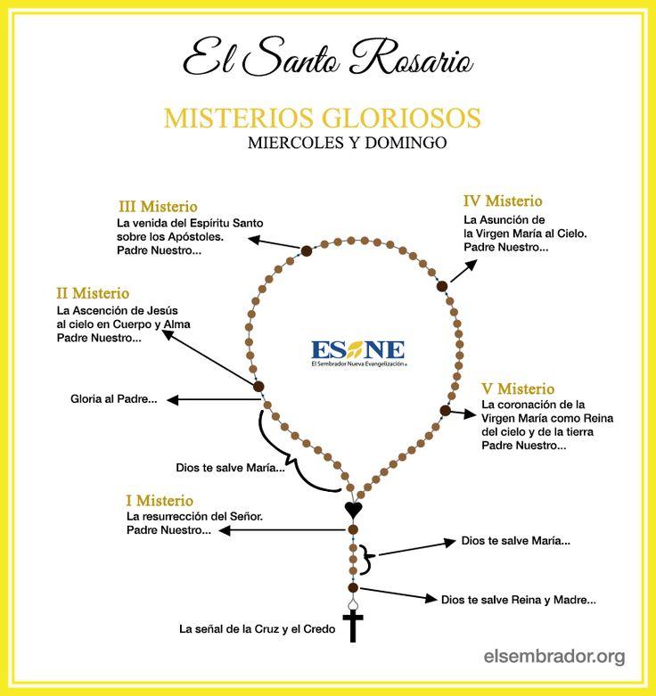 Los Miércoles y Domingos rezamos los misterios gloriosos del Santo Rosario