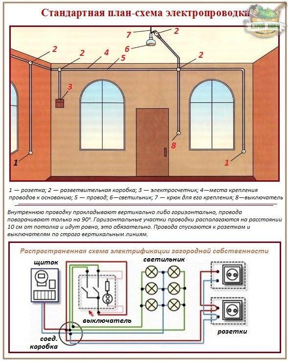 Подключение выключателя света согласно правилам ПУЭ
