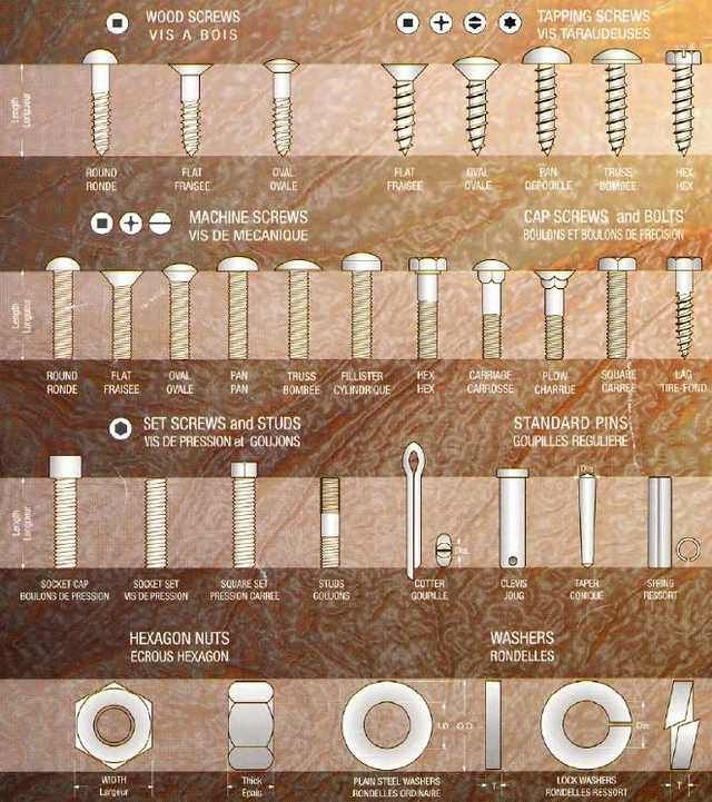 Some stuff you may or may not find useful – Imgur – #Find #Imgur #Stuff