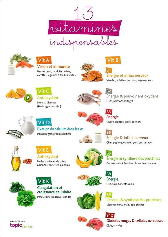 13 vitamines indispensables