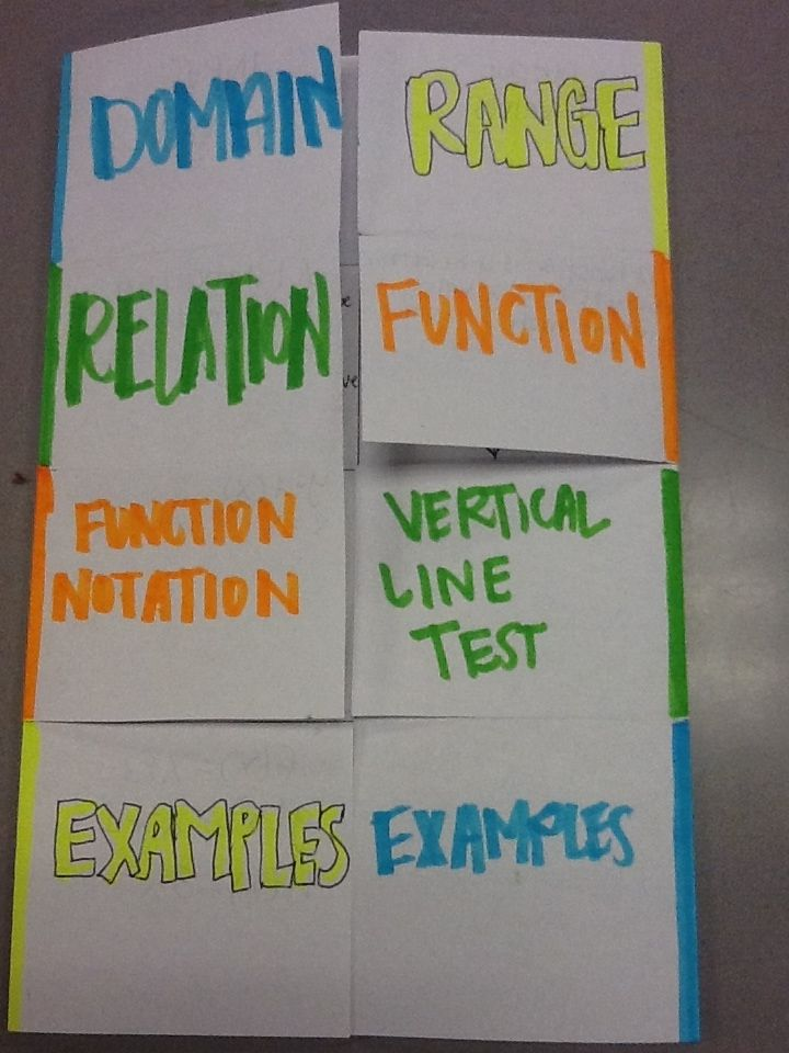 Linear Functions Foldable