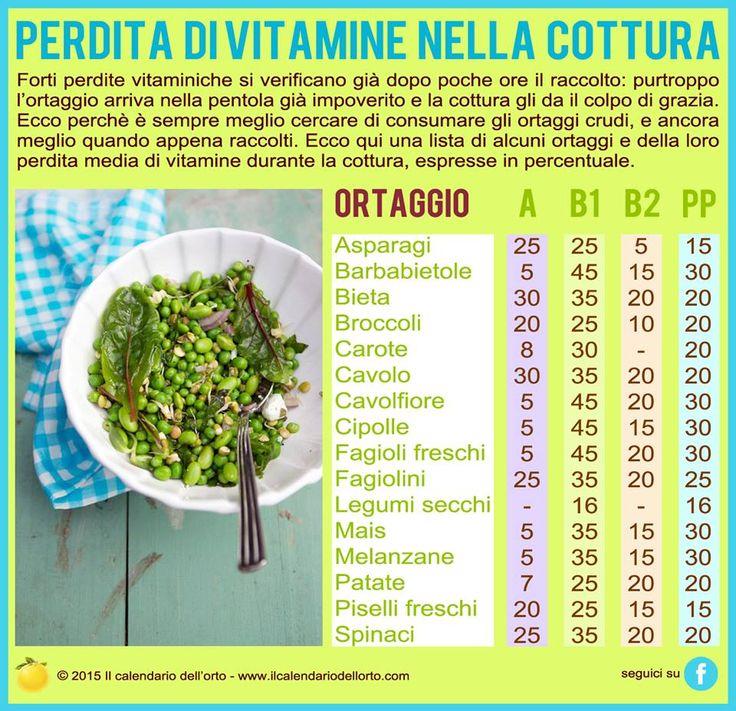 Peerdita di vitamine nella cottura