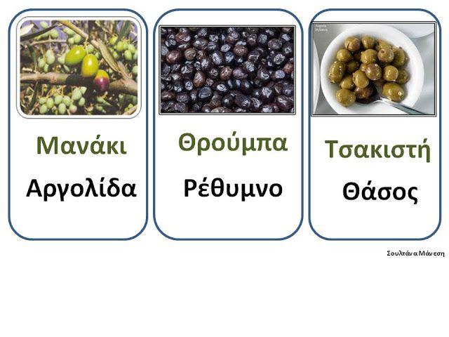 http://taniamanesi-kourou.blogspot.gr/search/label/%CE%95%CE%9B%CE%99%CE%91
