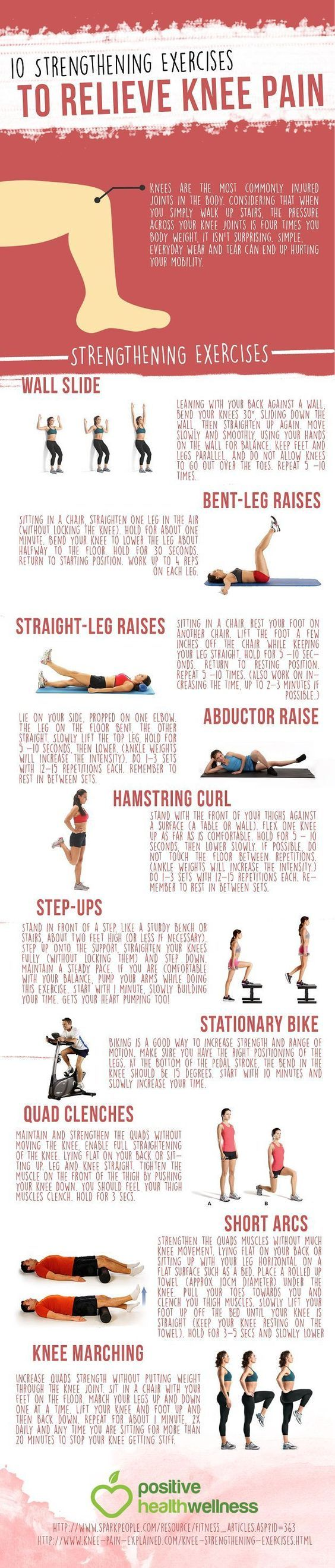 10 Strengthening Exercises To Relieve Knee Pain – Positive Health Wellness Infographic