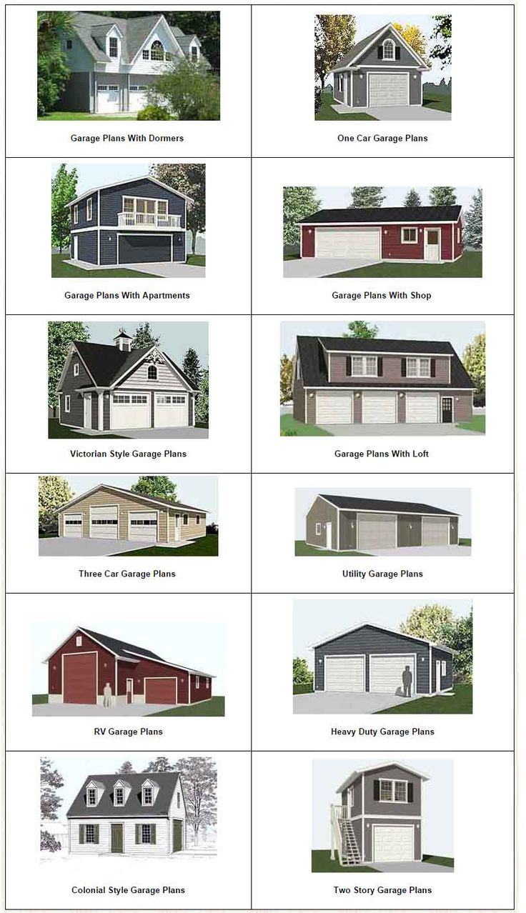 198 best garage plans images on pinterest garage plans garage garage plans by behm design complete ready to use paper or pdf garage plans include foundations materials lists and are money back guaranteed huge