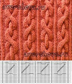 Pattern 780 | knitting pattern with needles directory