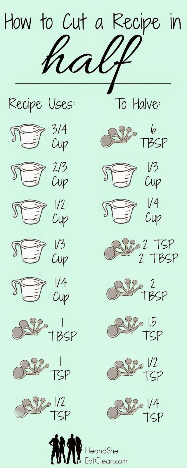 Printable Guide to Split Any Recipe in Half