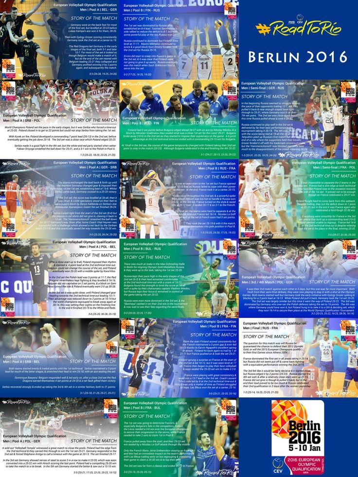 The story of the men's Rio 2016 European Volleyball Olympic qualification...! (Designed and produced for Confédération Européenne de Volleyball - CEV)