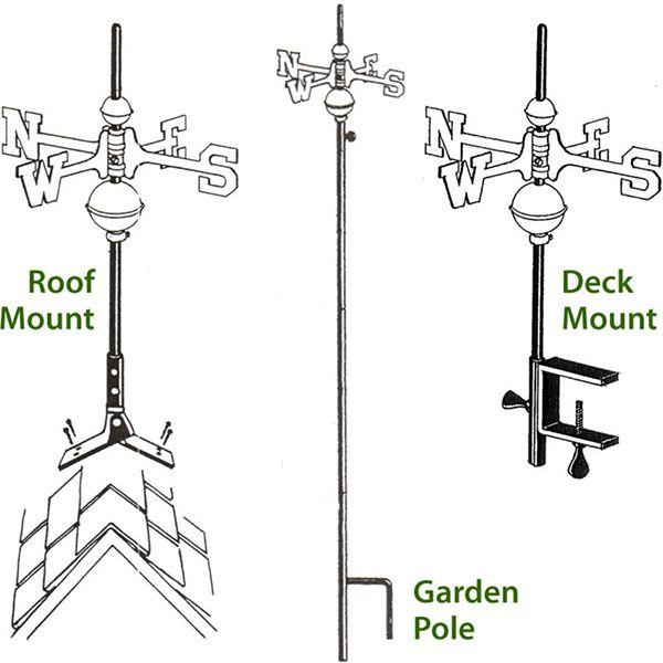 DIY Weather Vane and Mounting | outdoortheme.com