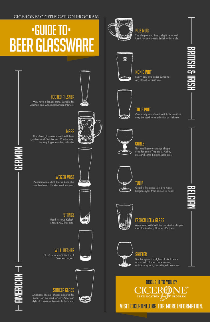 28 best bier images on pinterest craft beer de beers and drinks cicerone certification program certifies and educates beer professionals in order to elevate the beer experience for consumers xflitez Image collections