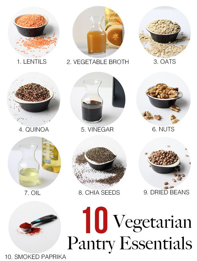 how to get started as a vegetarian