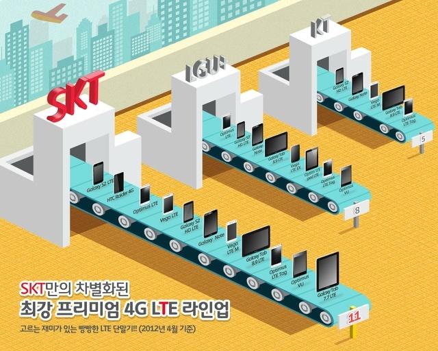 SKT만의 차별화된 최강 프리미엄 4G LTE 라인업!