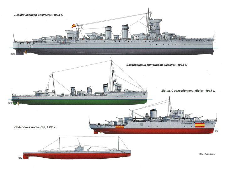 Profils de la marine Espagnole (Armada)
