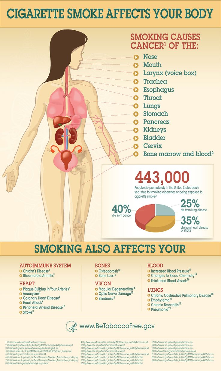 use causes and effects of tce Tobacco use has predominantly negative effects on human health and concern about health effects of tobacco has a long  nicotine causes physical and psychological.