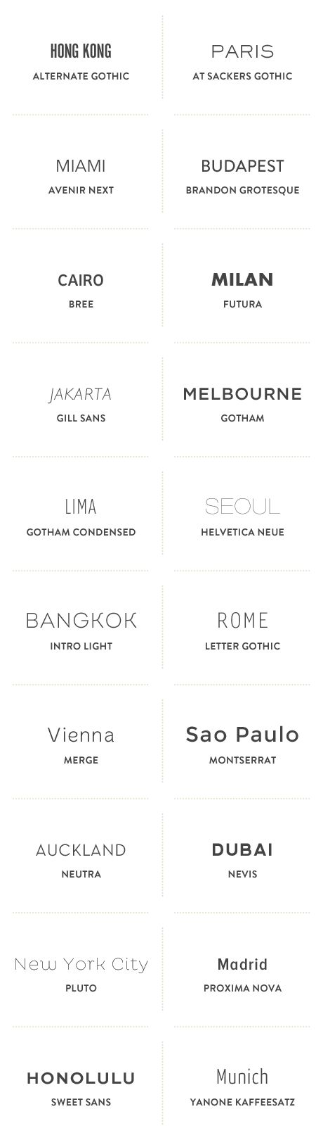 sans serif fonts- absolutely love Miami, Melbourne, and Jakarta!