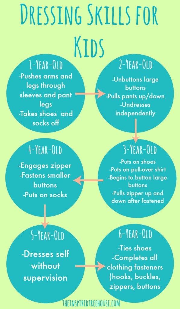 child development dressing skills for kids