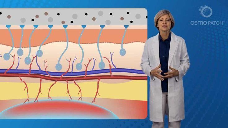 Shoulder Bursitis Treatment - (Drug Free & Non-Invasive) - #ShoulderTips