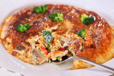 Ομελέτα με μπρόκολο και μανιτάρια - Συνταγές | γαστρονόμος