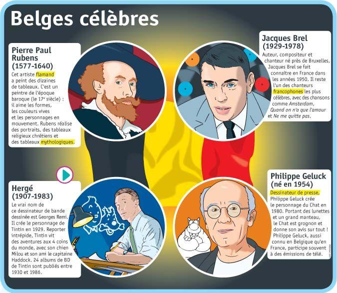 Fiche exposés : 4 Belges célèbres