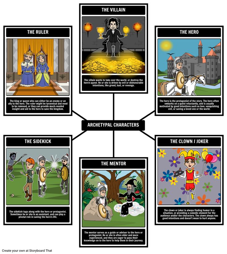 What is an archetype? Check out these archetype examples: Character archetypes and archetypal situations, from hero archetype to the archetypal symbol of winter.