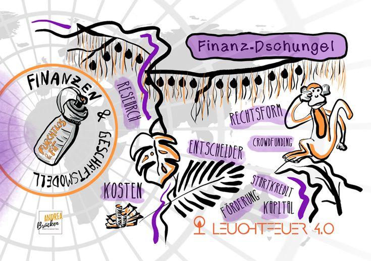 """Die fünfte Sketchnote zum Thema """"Finanzen & Geschäftsmodell"""" im Leuchtfeuer 4.0 MOOC"""