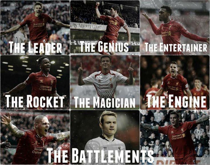 Steven Gerrard. Luis Suarez. Daniel Sturridge. Raheem Sterling. Philipe Coutinho. Jordan Henderson. Martin Skrtel. Simon Mignolet. Daniel Agger. Liverpool FC. LFC!