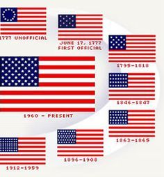Ever since Betsy Ross sewed the first official American flag in 1776, the United States didn't really have a true identity. The flag wasn't adopted until 1777, but it has stuck. The original design is different than that of today's flag, but the color scheme and base idea is the same. The only thing that has changed are the number of stars, and the way in which they are arranged. The American flag has certainly changed throughout history, and nowadays you can see many people wearing it…