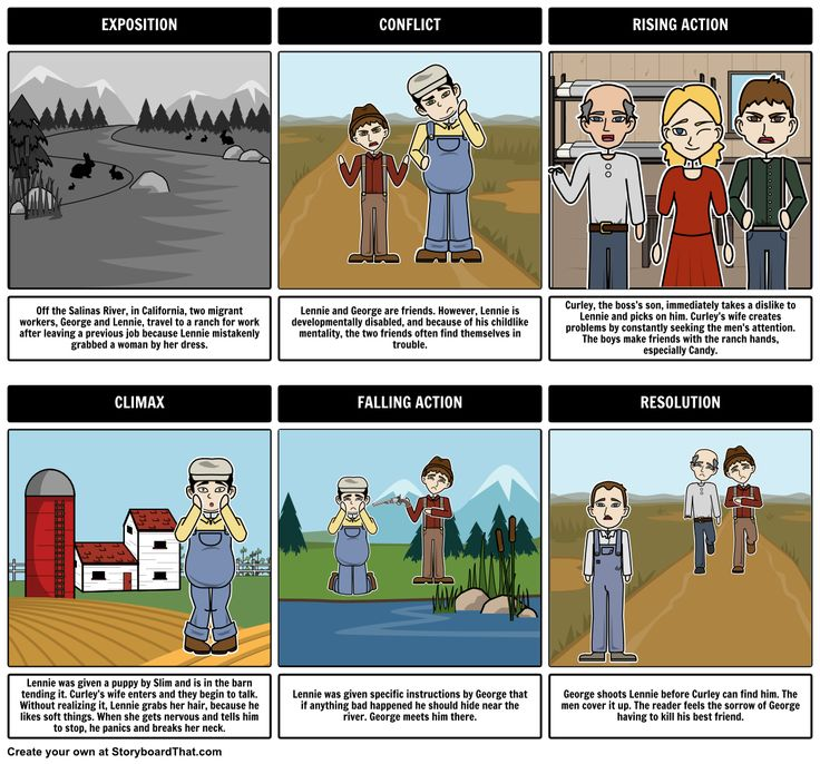 32 Best Of Mice And Men Images On Pinterest High School English