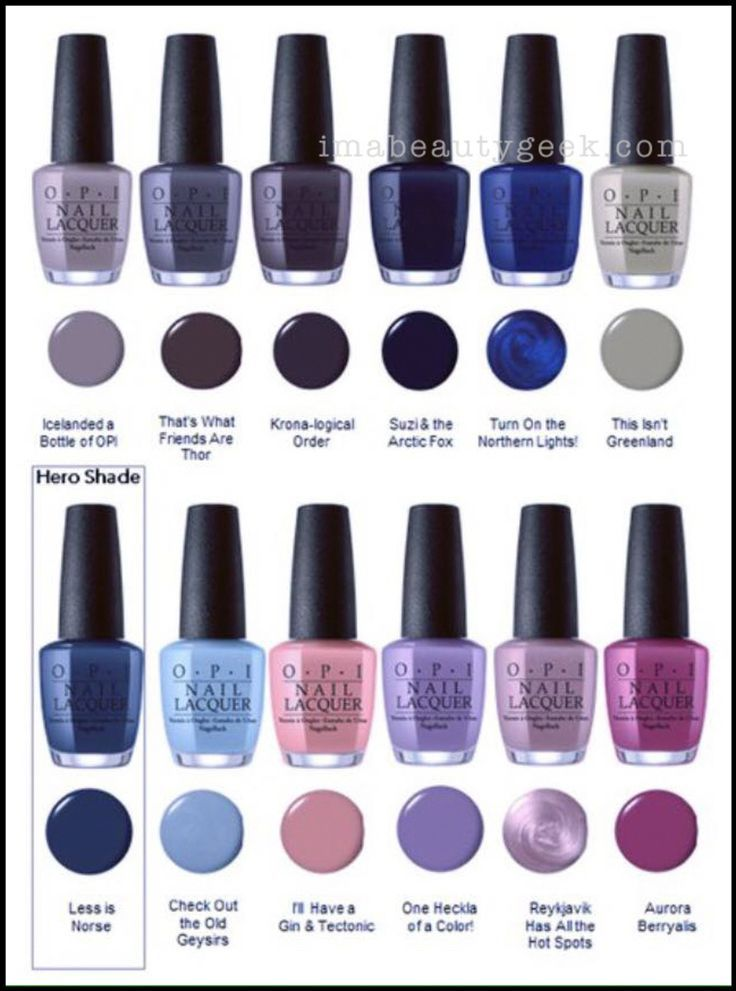 opi iceland collection fall winter