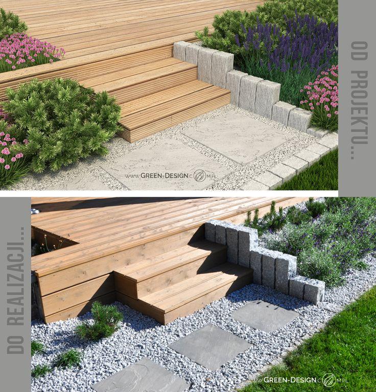 Od projektu do realizacji – Zagospodarowanie terenu przy domku na Mazurach Green Design Landscape Architecture Poland www.green-design-blog.com.pl