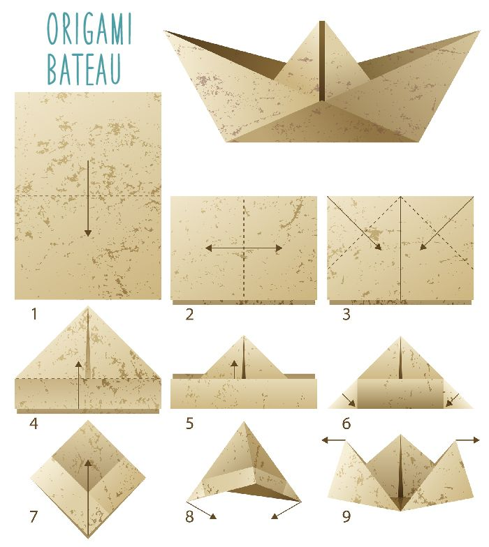 Origami Bateau Le Pas A Pas Origami Bateau Origami Artisanat De Bateau