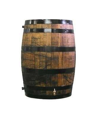 How To: Make a Rain Barrel