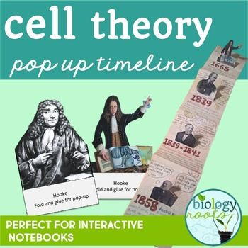 Included in the Cell Theory Pop-Up Timeline is a student sheet that covers the directions on how to create the pop-up timeline, as well as a grading rubric. Along with the provided Pop-Up figures of Hooke, Schleiden, Schwann, and Virchow, students just add their creativity and imagination to create a masterpiece.