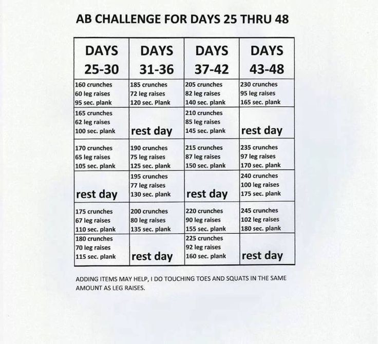 This challenge called Brazen Fit 24 Day Ab Workout is created by a group of ladies who exercise together. It is combined with different exercises: crunches, leg raises, and planks. Benefits of crun…