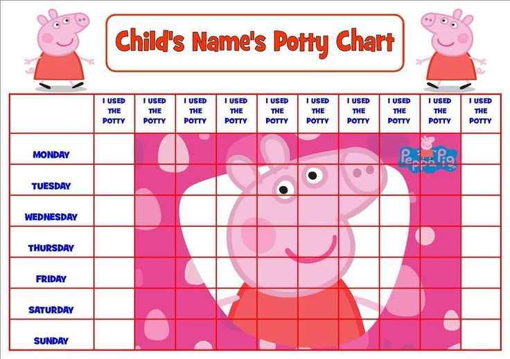peppa pig personalised potty  toilet chart with stickers