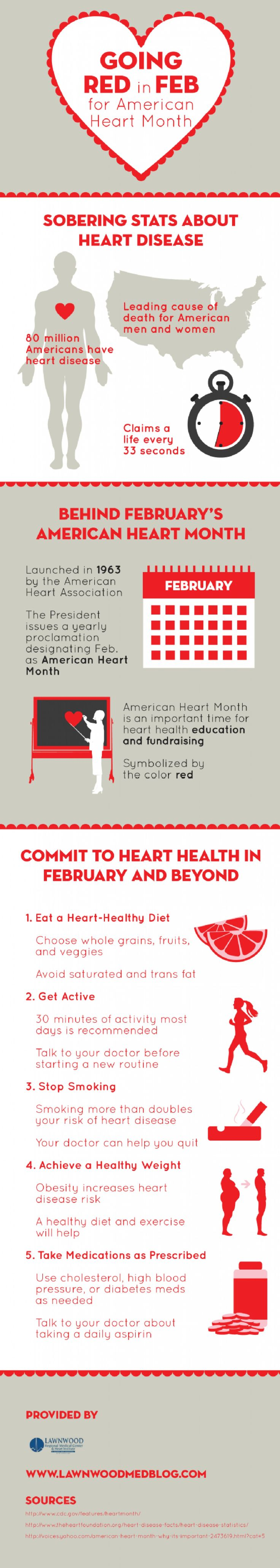 Go Red in February for American Heart Month - but apply these heart health lessons all year long! #fweverytime #livehealthy #livesmart