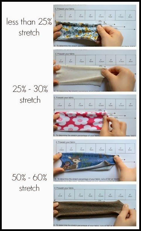 This is a must read if you have been having problems sewing with knits - in particular with a pattern!