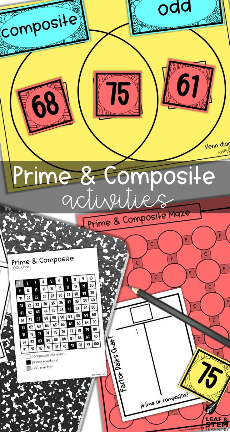 Your student will have fun practicing prime and composite numbers with this games and activities set!  These printable activities and interactive notebooks materials will engage your class while learning the common core and Texas TEKS standards.
