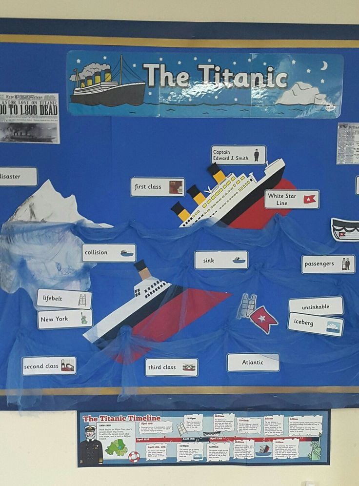 Titanic board for my Year 3 topic
