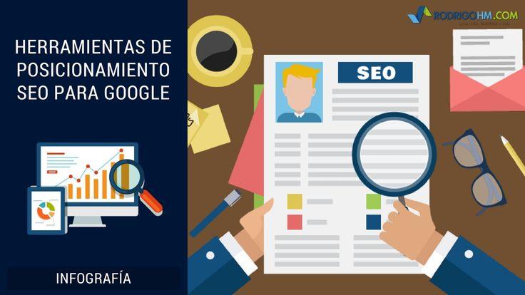 Herramientas SEO Google - La optimización adecuada de una página web es de gran importancia ya que es decirle a los 'robots' del motor de búsqueda de Google de lo qué se trata tu página.