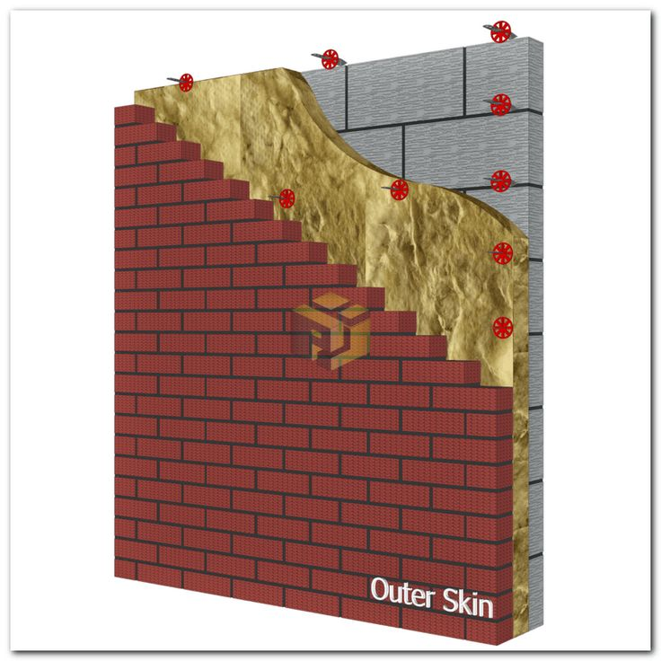 Walls Cost Calculator With this price calculator you can calculate materials, labour, plant and tool for External Walls, Internal Walls and Columns.   Walls Below DPC Masonry Cavity Walls Timber Cavity Walls Block Walls Brick Walls Timber Stud Walls Metal Stud Walls Brick Column Block Column Concrete Column