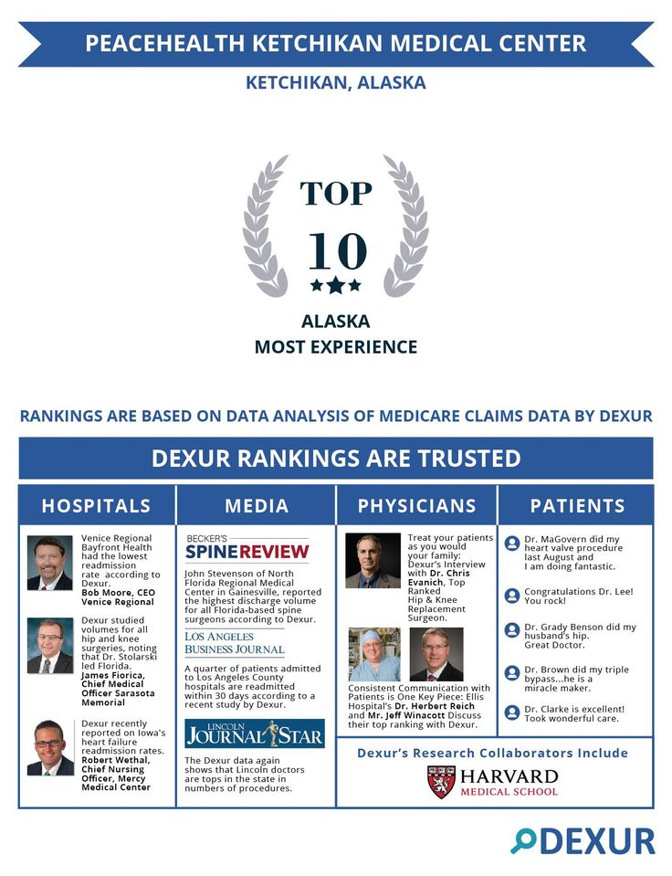 Peacehealth Ketchikan Medical Center is among the top
