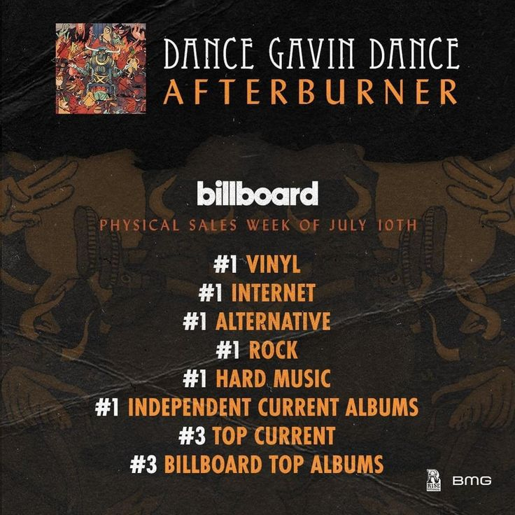 (5) Afterburner chart numbers after the physical release